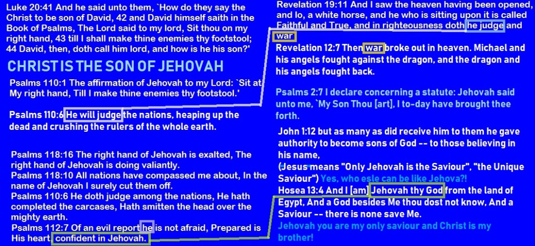 the christ is the son of Jehovah